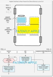 iDevice_Lock-Out_Apple_Patent