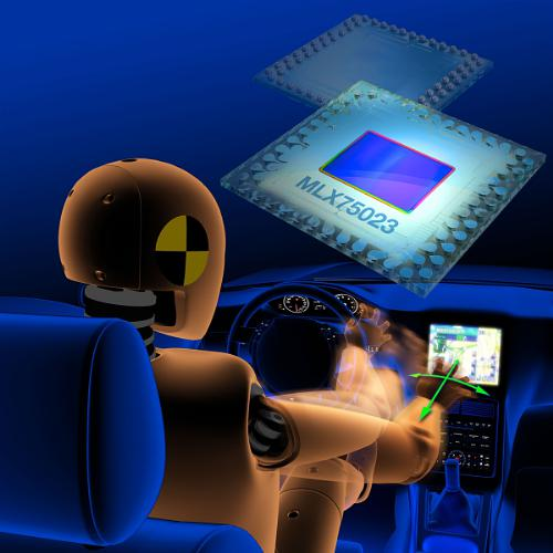 SoftKinetic Melexis 3D Automobile Infotainment