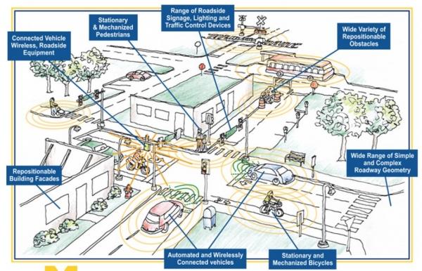 university-of-michigan-mobility-transformation-facility