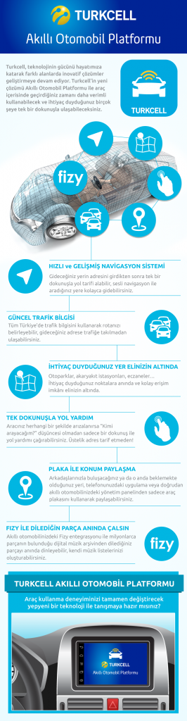 INFOGRAPHIC_Turkcell_Smart_Car
