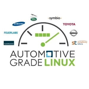 Open Source popping up the car tech with Automotive Grade Linux