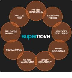 supernova web image