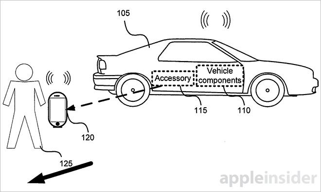 Apple_Patent_USPTO_CarPlay_iPhone_