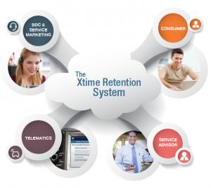 Xtime-Retention-System_Cox_Automotive
