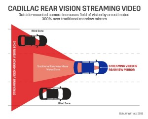 Cadillac_CTS_Rearview_Video_Streaming
