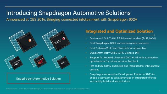 Qualcomm Snapdragon Automotive Solution