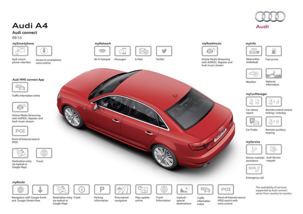 Audi_MyCar_Manager_Connected-Car