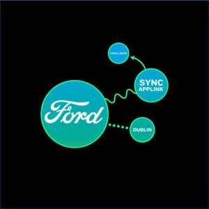 Ford_SYNC_AppLink_Web_Summit