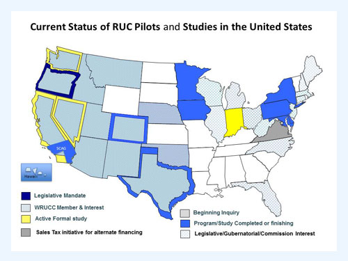 Status of RUC Pilots-Studies in USA