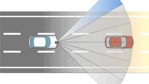 Automotive_Radar