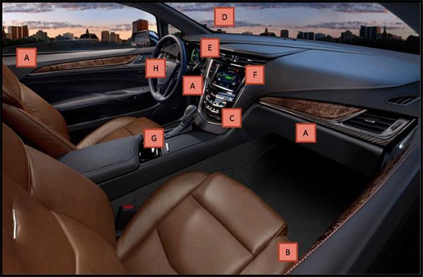 Synaptics_Biometric_Automotive