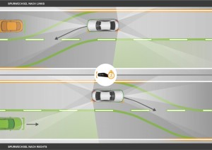 Mercedes_Active_Lane_Change_ADAS