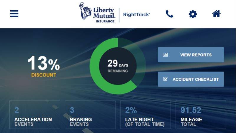 Liberty-Mutual-Righttrack-Subaru