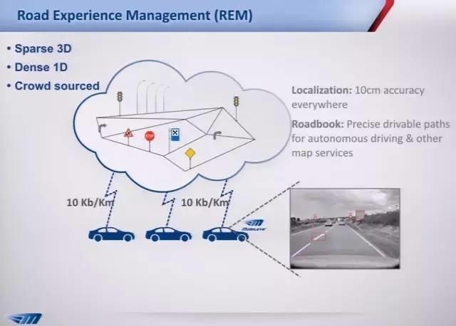 Mobileye_Nissan_REM_autonomous_driving