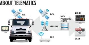 heavy vehicle telematics