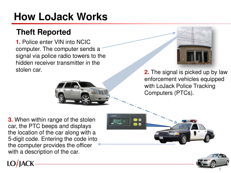 Lojack For Cars >> Calamp Buys Lojack Stolen Vehicle Recovery Business For 134