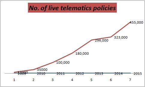 BIBA_UBI_telematics_policies