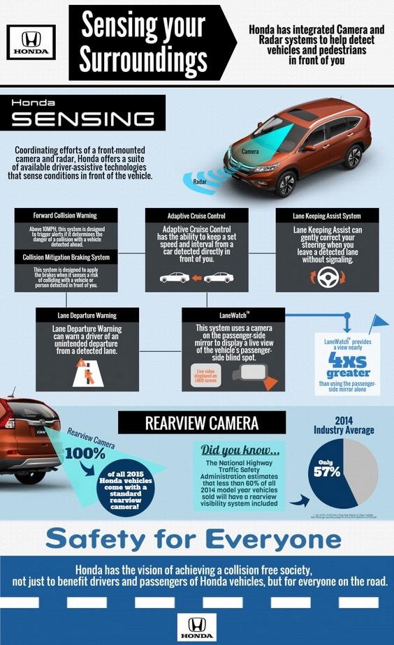Honda-Sensing-Autonomous_ADAS