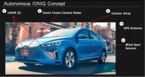 Hyundai Motor Company Presents Self Driving Vehicle