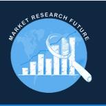 market-res-fut-telematicswire