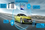 HARMAN's Smart Telematics Gateway to help OEMs manage both connectivity and software maintenance from a singular, integrated platform