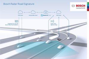 signature_Bosch-T'wire