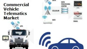 Commercial-Vehicle-Telematics-Market-T'wire