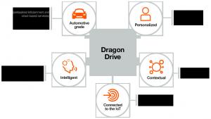 DragonDrive_T'wire