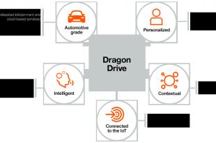 DragonDrive_telematicswire