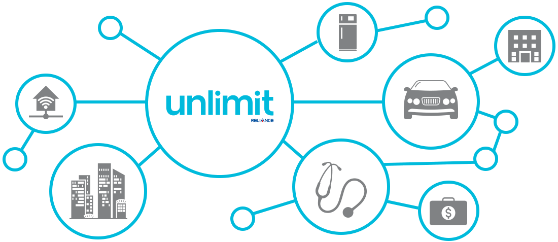India: Unlimit and IBM collaborate to co-create IoT solutions for specific industry verticals