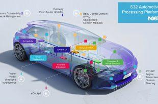 NXP S32 Automotive Processing Platform v1