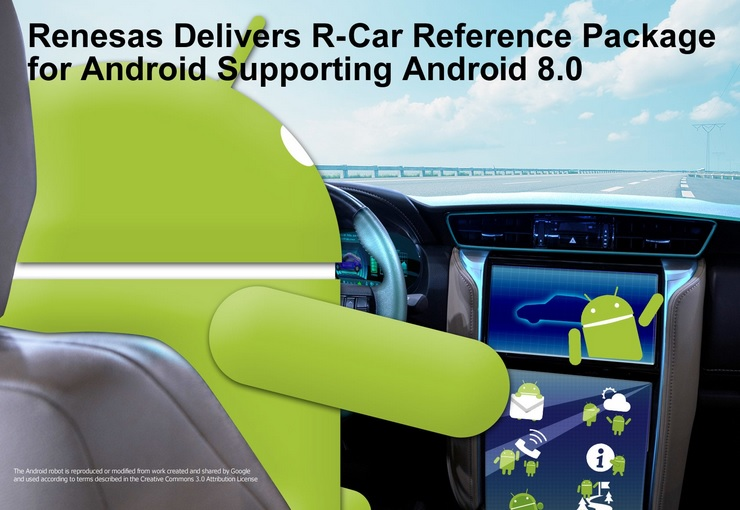 Renesas launches R-Car reference package for Android