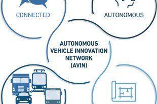 avin-connected-autonomous-transportation-infrastructure