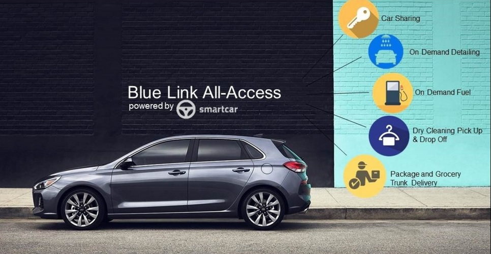 Hyundai Blue Link and Smartcar come together to enable myriads of businesses to connect to Hyundai vehicles