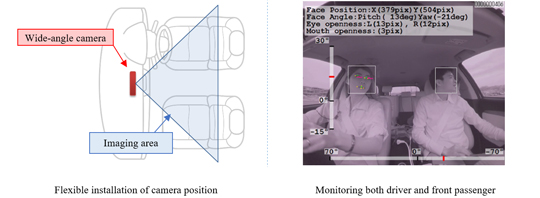 Mitsubishi Electric develops in-vehicle monitoring system with a single wide-angle camera