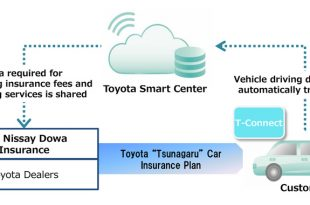 toyota-telematicswire-insurance