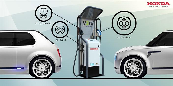 Honda installs bi-directional charging technology at European R&D centre